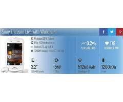 Vendo Sony Ericsson Live con Walkman